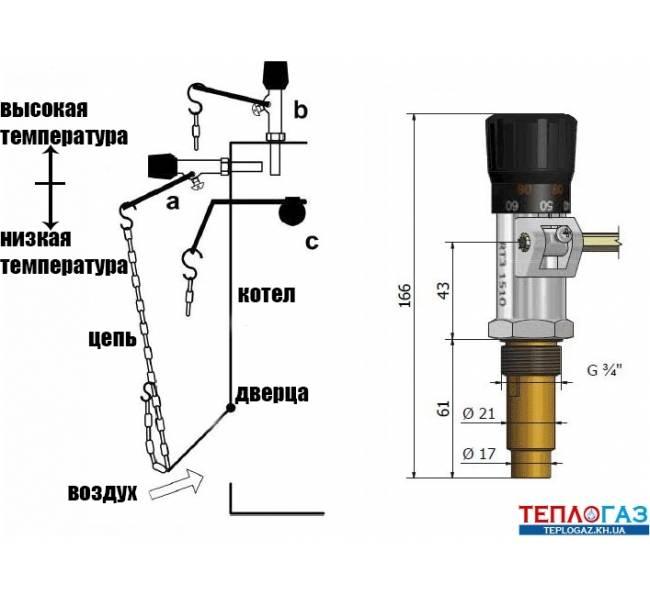 Термостат для котлов отопления – принцип работы