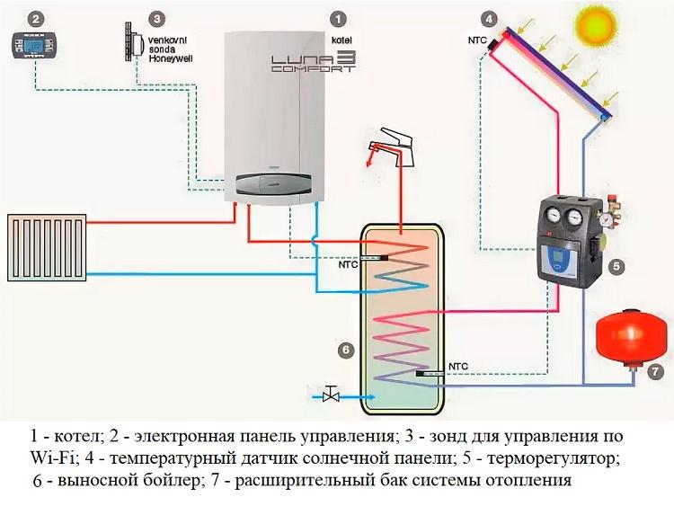 Схема подключения котлов baxi - tokzamer.ru