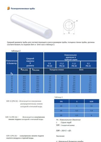 Металлопластиковые трубы: строение, характеристики и сфера применения
