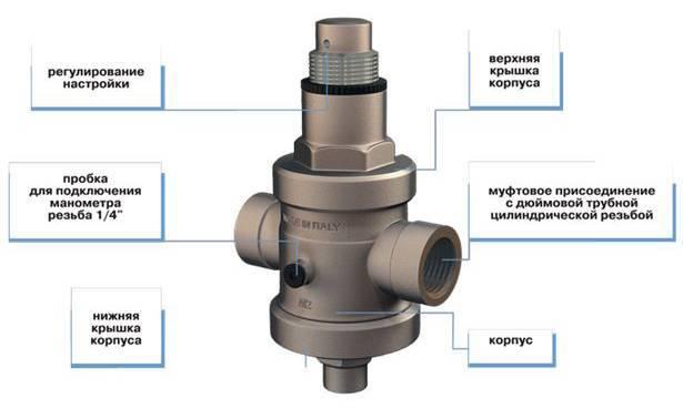 Правильная регулировка реле давления воды для насоса и ее особенности
