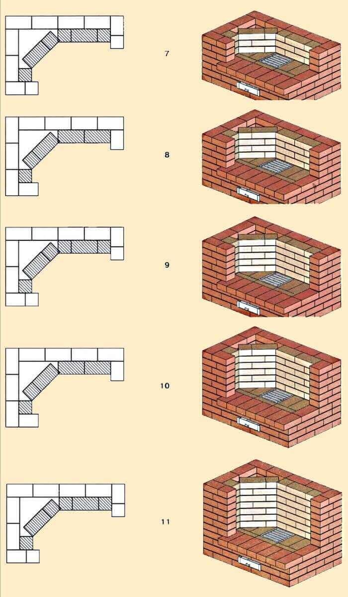 Использование камина в дизайне интерьера