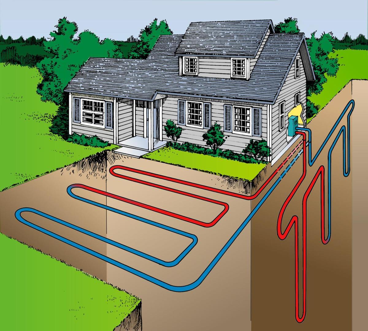 Тепловые насосы: преимущества и недостатки. чем хороши тепловые насосы?