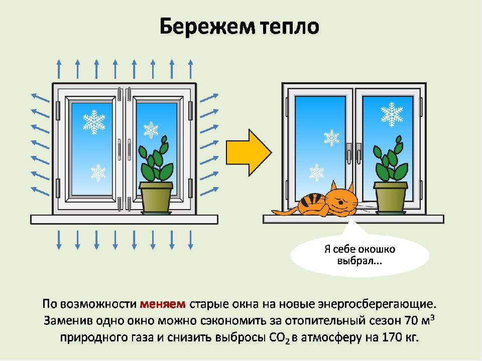 Как сохранить тепло в доме зимой