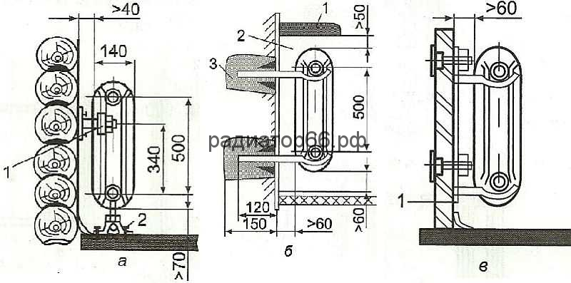 Как установить, разобрать и промыть чугунный радиатор