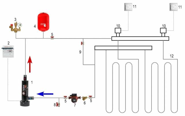Котел галан: особенности электронной системы отопления, принципы работы, популярные модели