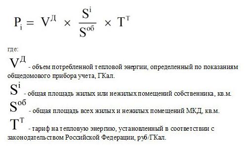Калькулятор расчёта тепловой энергии на отопление здания: общие и математические методы, расшифровка формулы