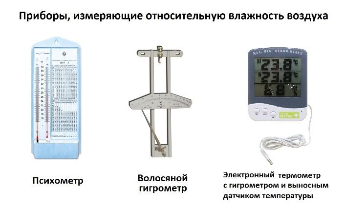 Как высчитать влажность на гигрометре: руководство по использованию приборов + примеры расчетов