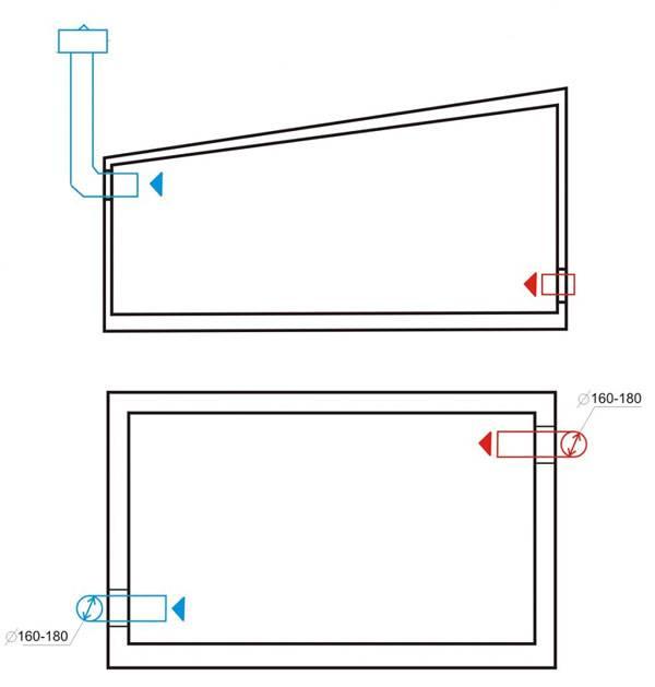 Как сделать вентиляцию в металлическом гараже своими руками