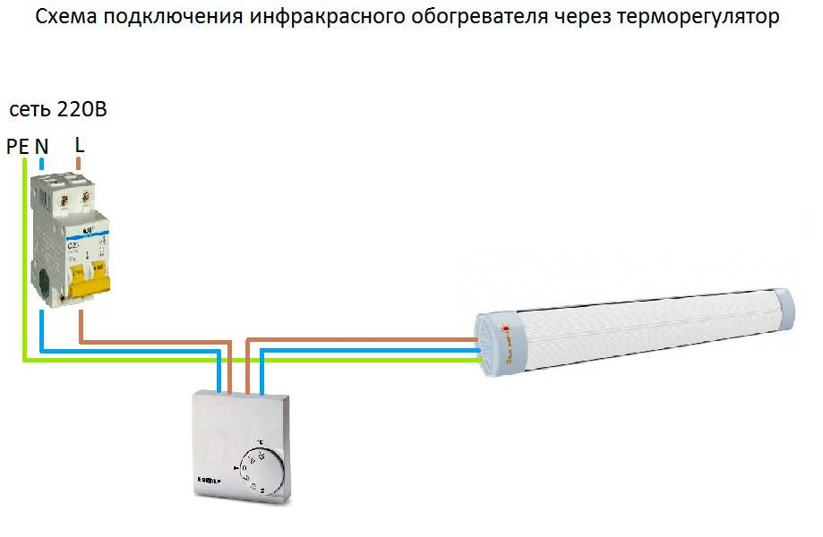 Подключение инфракрасного обогревателя: этапы