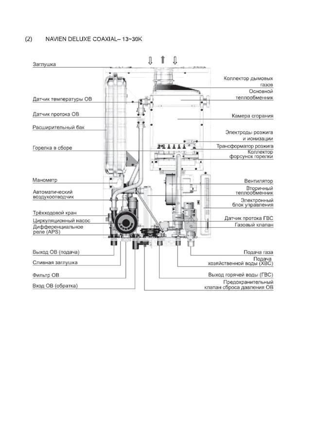 Настенный котел навьен инструкция. газовые котлы «navien ace» — инструкция по эксплуатации и достоинства модели
