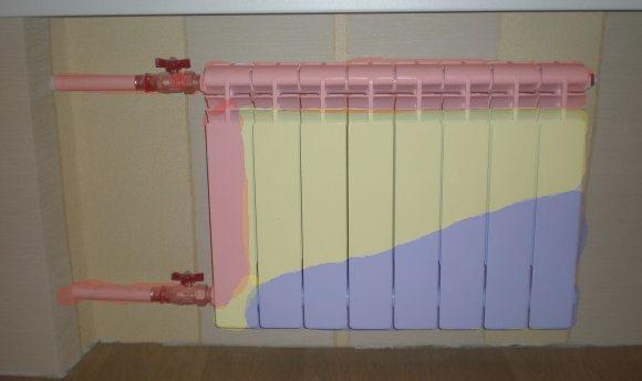 Почему не греет система отопления: котлы, батареи, радиаторы, насосы