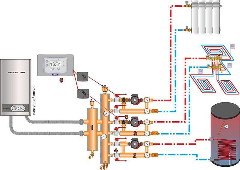 Принцип работы гидрострелки в системе отопления