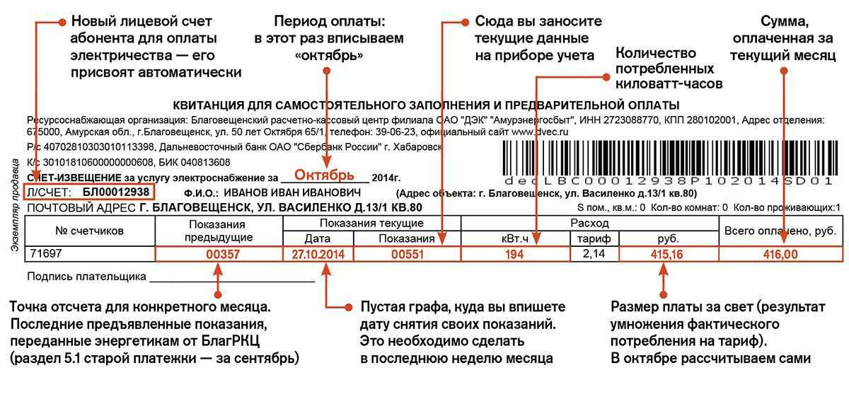 Как платить за электроэнергию по счетчику - обзор способов. жми!