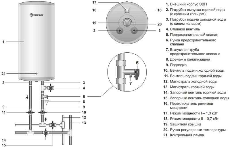 Как включить водонагреватель термекс?