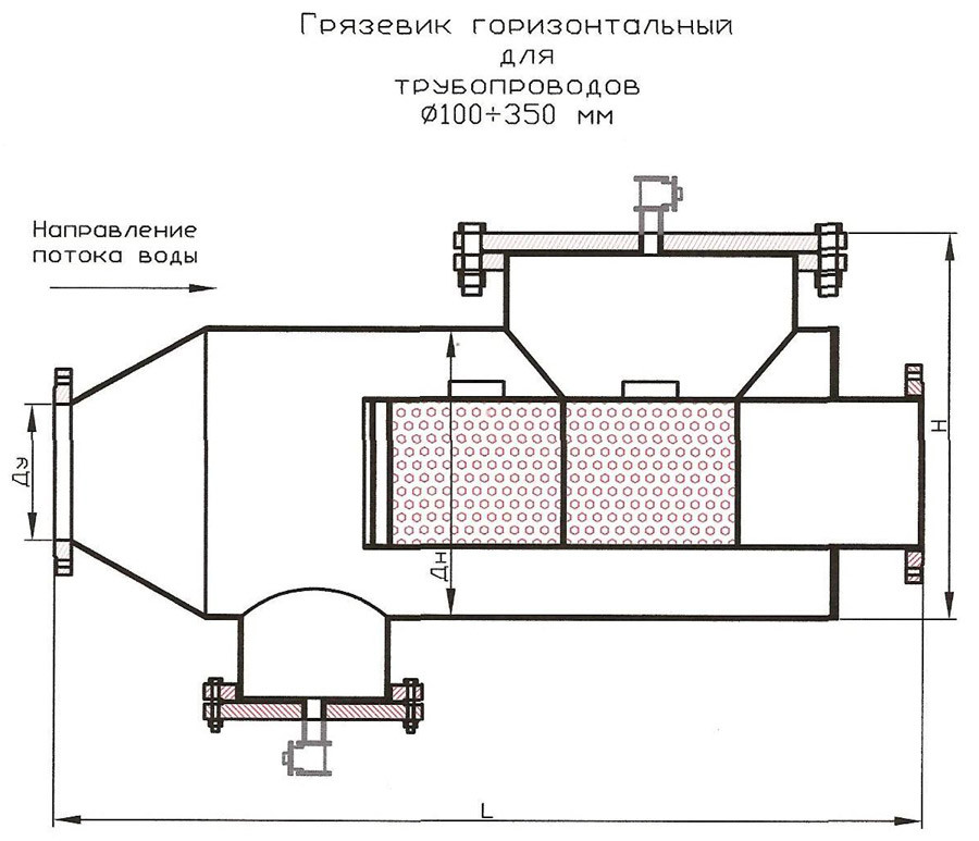 Грязевики для систем отопления: оборудование отопительное и фильтры для воды в частном доме