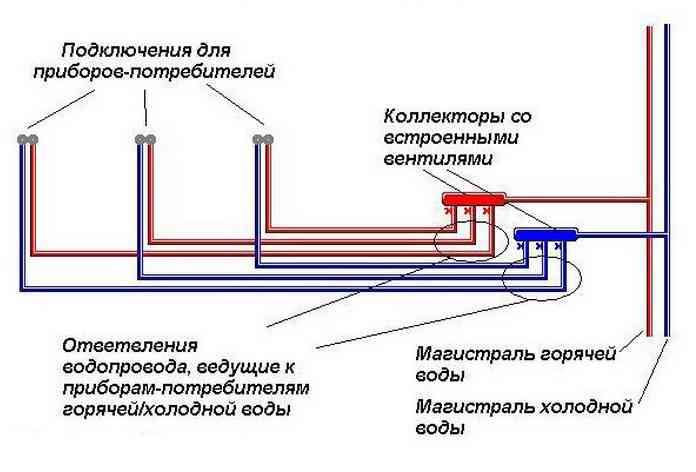Проектирование отопления: пошаговая инструкция   грейпей