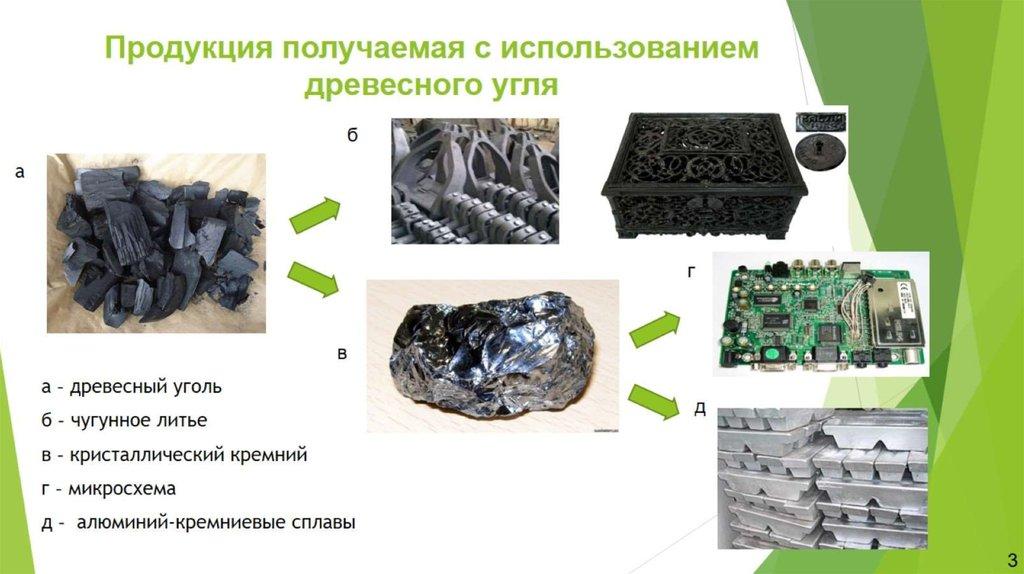 Особенности разных видов топлива для котлов отопления   «уралкотел»