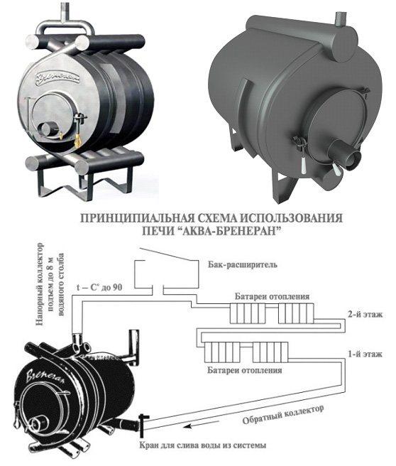 Печь булерьян – лучшее решение для частного дома и воздушная разводка печи (90 фото) – строительный портал – strojka-gid.ru