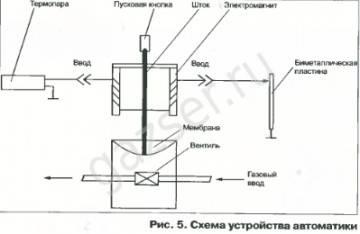 Как проверить датчик тяги мультиметром