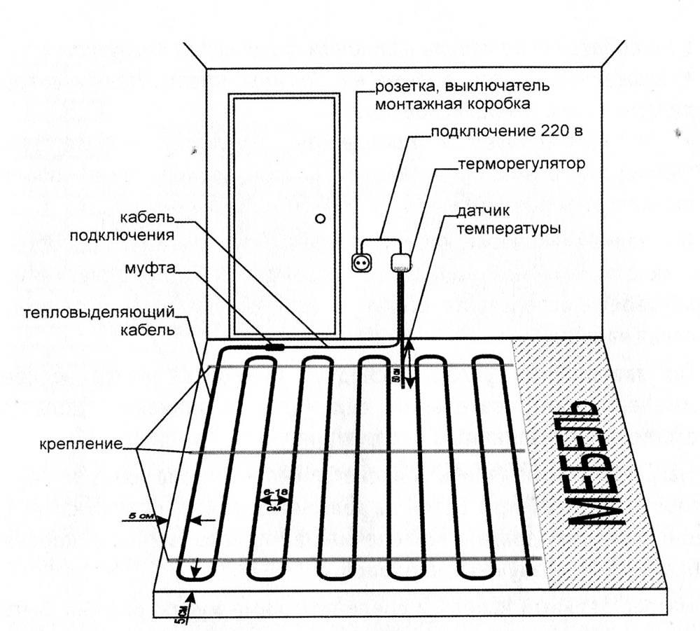 Настройка и регулировка водяного теплого пола - новости, статьи и обзоры