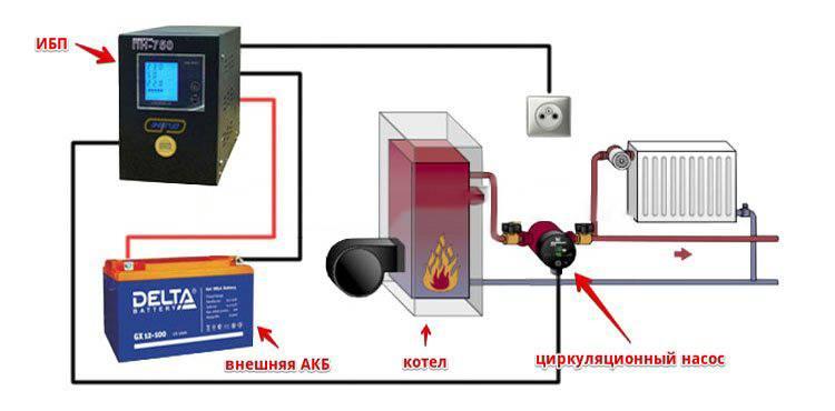Источники бесперебойного питания: виды ипб для циркуляционного насоса в системе отопления, выбор аккумулятора