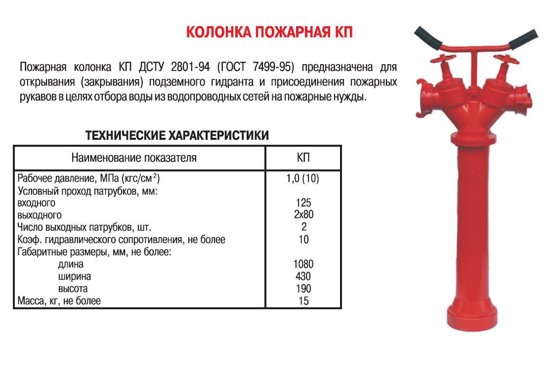 Утепление пожарных гидрантов снип