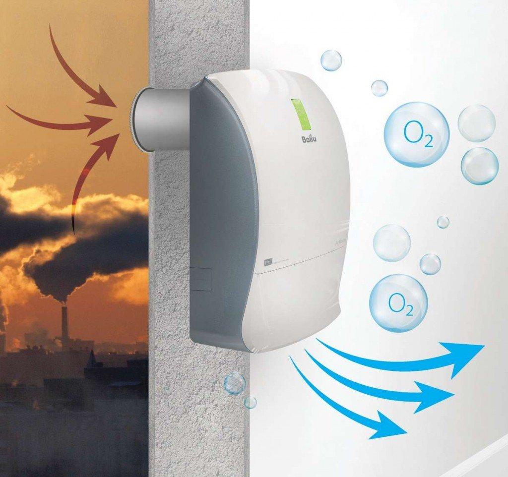 Приточная вентиляция в квартире с фильтрацией: советы по монтажу