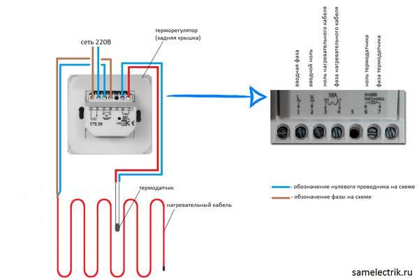 Уклад и монтаж кабельного теплого пола – доступная технология