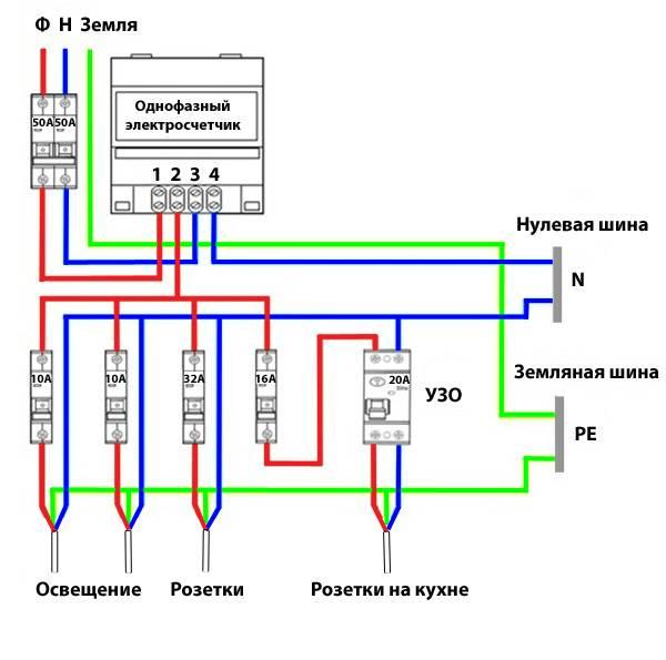 Правила установки счетчиков электроэнергии в квартире - жми!