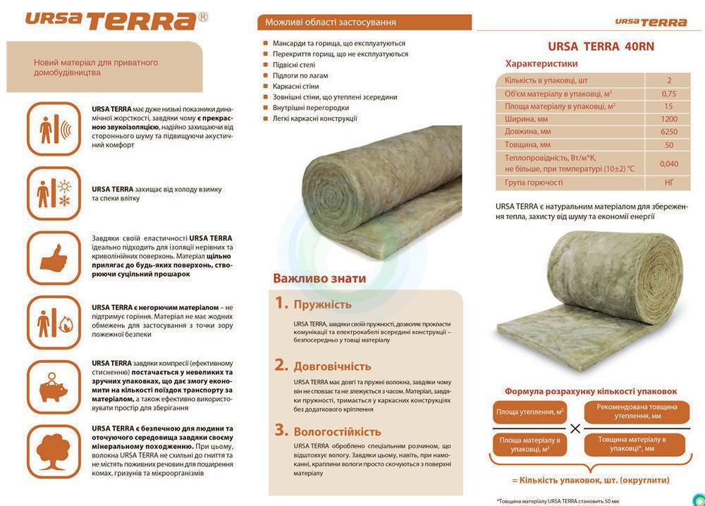 Виды утеплителей урса (ursa): технические характеристики, размеры. теплопроводность минеральной ваты isover, ursa, knauf, rockwool