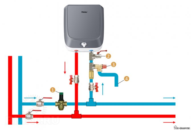 Установка водонагревателя своими руками: пошаговая инструкция по монтажу + фото