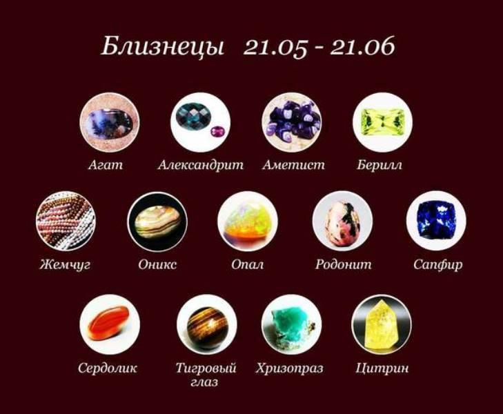 Маникюр по гороскопу: какой дизайн и цвет выбрать по знаку зодиака   vogue russia