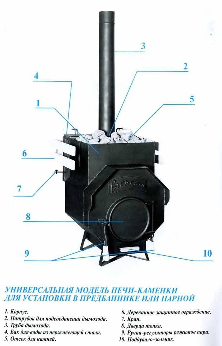 Булерьян печь: особенности, установка, цена