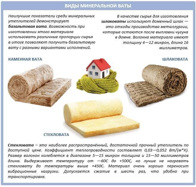 Утеплитель каменная вата: свойства, характеристики, плюсы и минусы, особенности монтажа