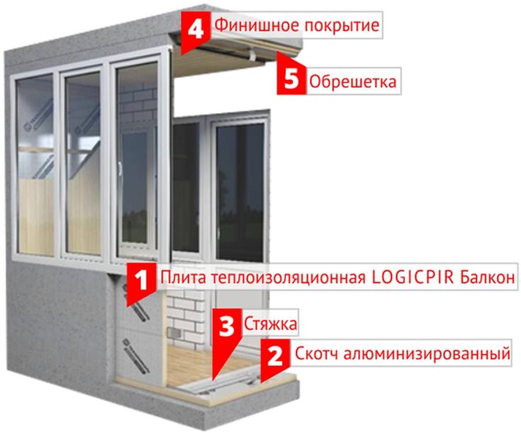 Самостоятельное утепление балконов и лоджий изнутри