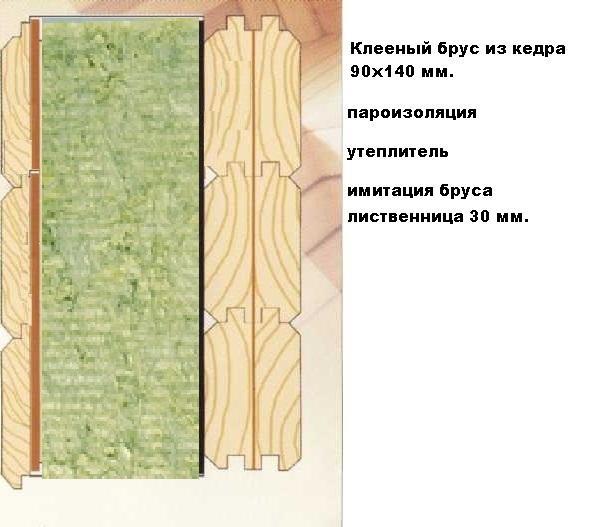 Как утеплить дом из бруса 200х200 снаружи своими руками правильно - 1drevo.ru