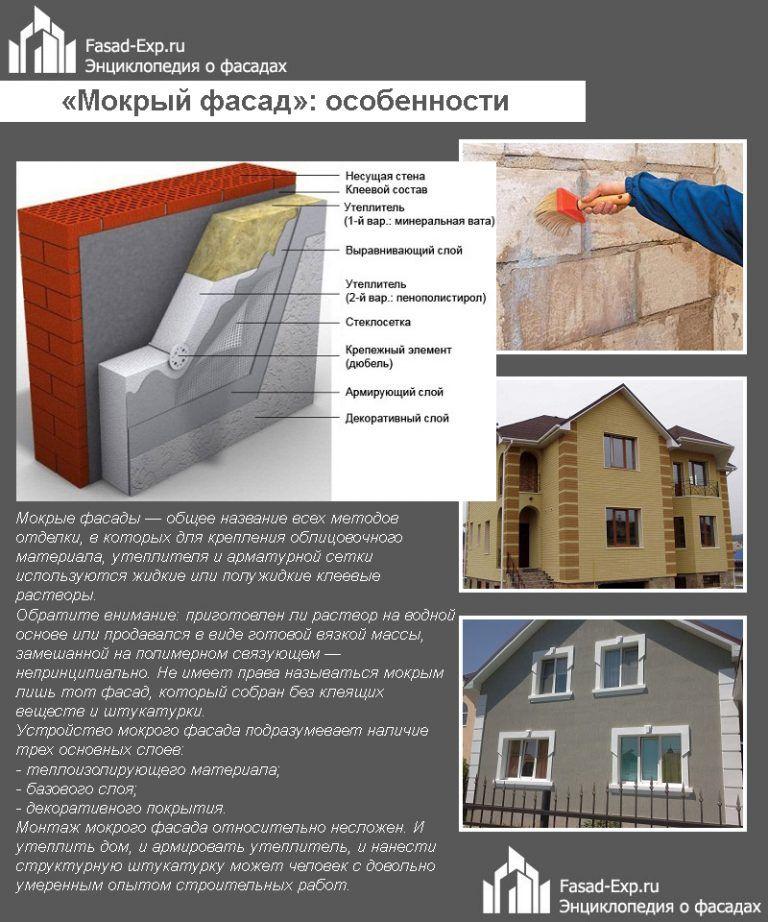 Мокрый фасад: технология монтажа, плюсы и минусы системы (видео)
