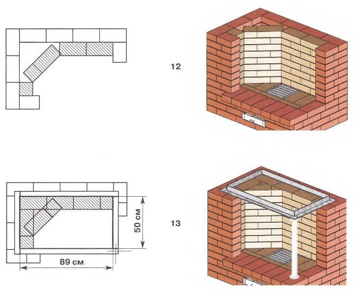 Как сделать угловой камин: от проекта до финишного декора