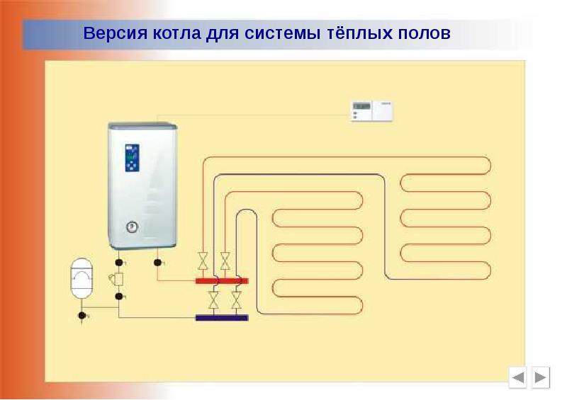 Электрические котлы kospel ekco