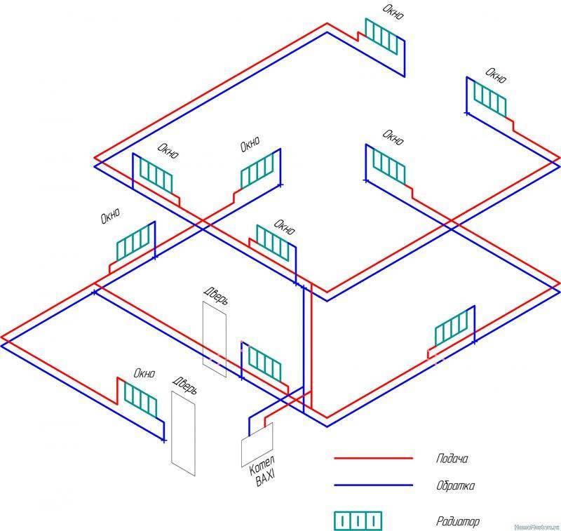 Тепловой расчёт системы отопления: как грамотно сделать расчет нагрузки на систему