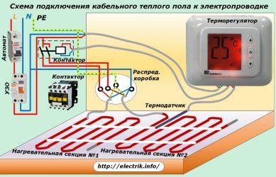 Не греет электрический теплый пол - 3 причины и что делать, поломка терморегулятора, датчика и кабеля, как найти и отремонтировать
