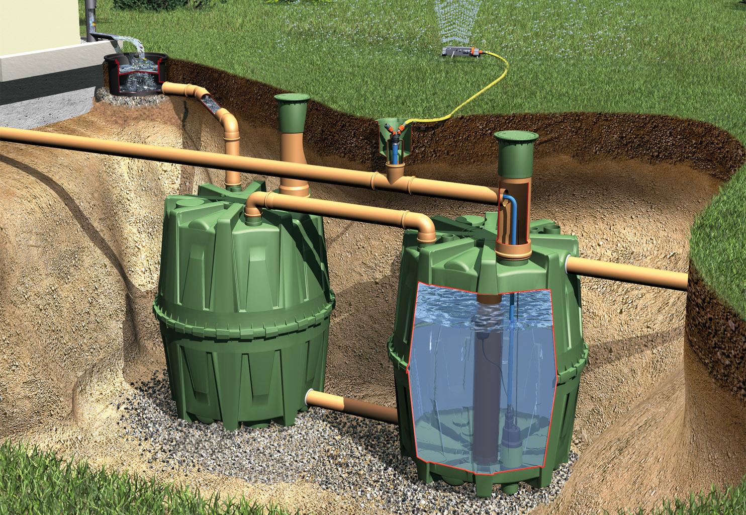 Водоснабжение частного дома с накопительным баком – схема, пример