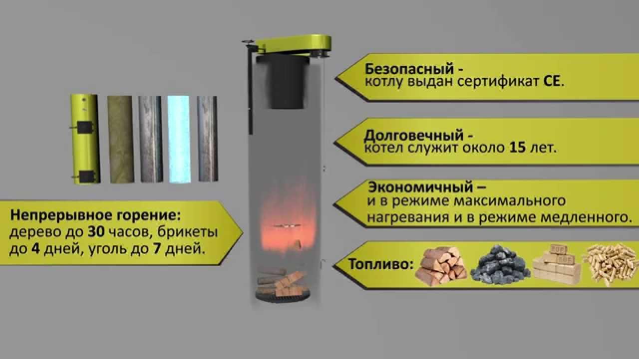 Котёл стропува (stropuva) длительного горения: устройство, обзор моделей