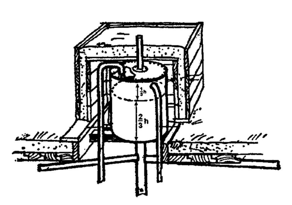 Как утеплить расширительный бачок на чердаке