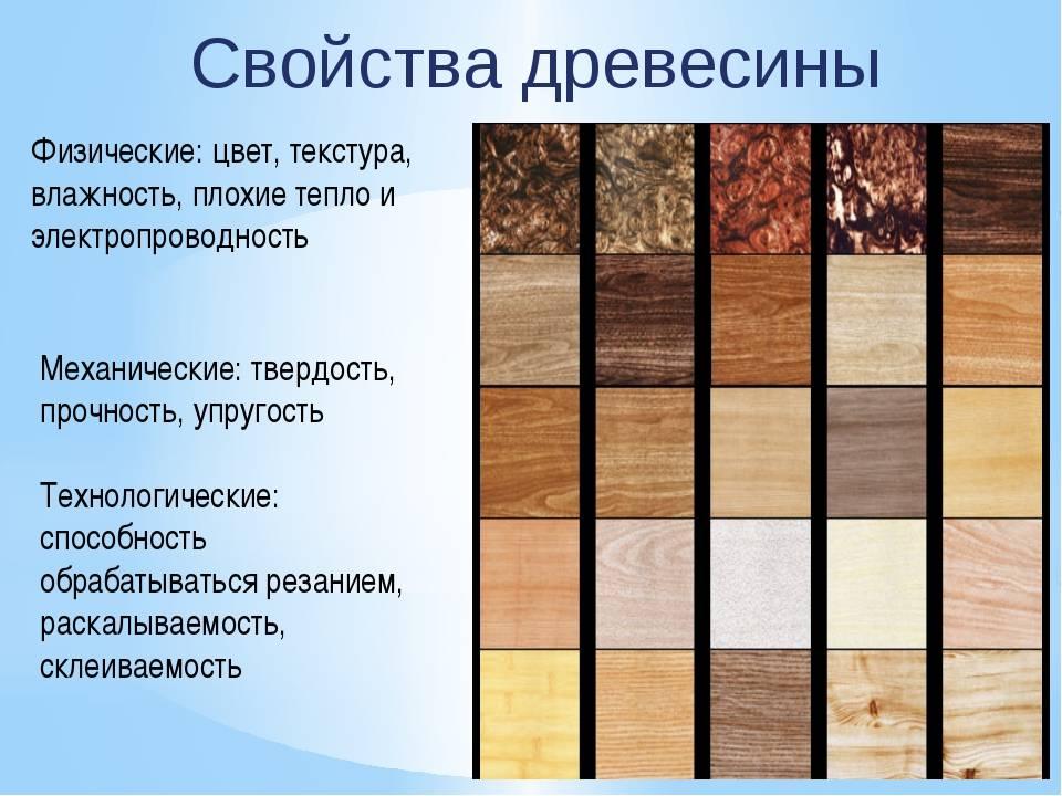 """Тест по предмету """"строительные материалы"""""""
