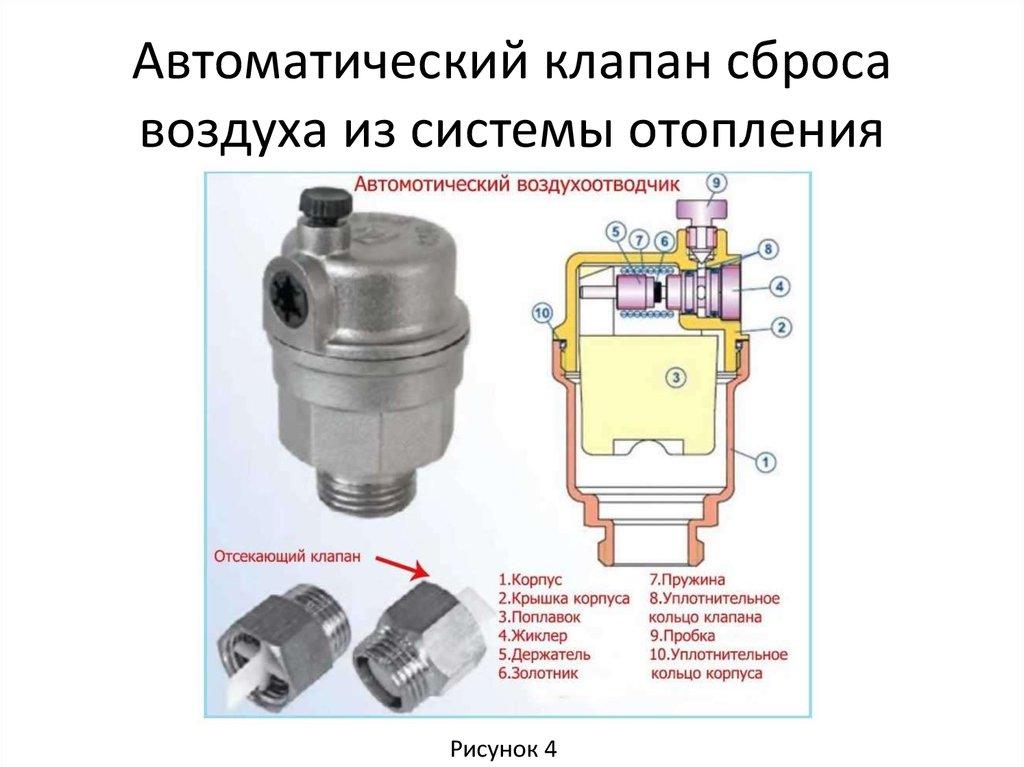 Автоматические воздухоотводчики (39 фото): что такое воздушный клапан для системы отопления, чем отличается ручной, принцип работы и установка