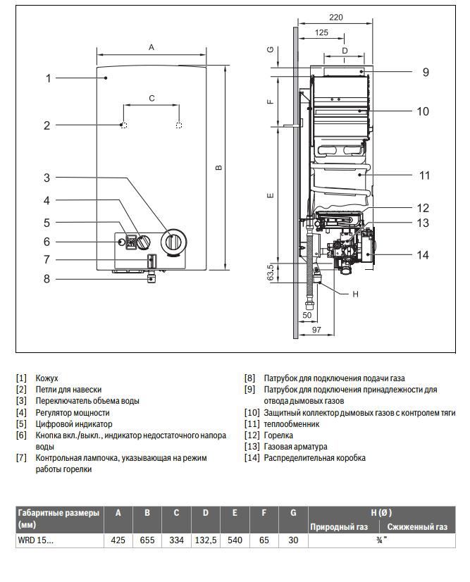 Газовые колонки: автомат или полуавтомат / газовые колонки