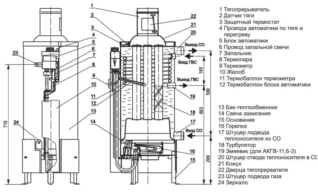Газовая горелка для котла: устройство и виды агрегата, принцип действия атмосферного и автоматического прибора