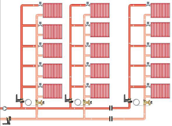 Как делается балансировка системы отопления в частном доме своими руками