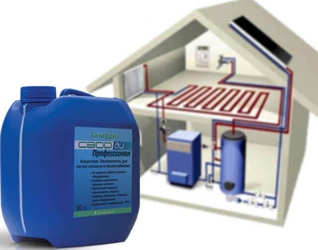 Выбираем теплоноситель или почему антифриз для системы отопления загородного дома лучше, чем вода